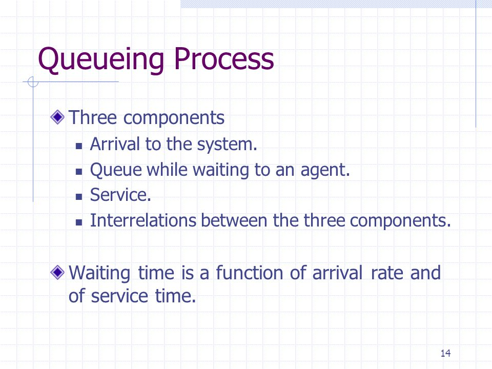 14 Queueing Process Three components Arrival to the system. Queue while waiting to an agent. Service. Interrelations between the three components. Wai