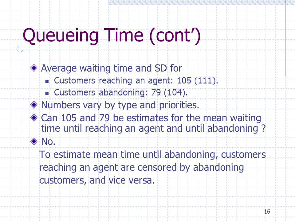 16 Queueing Time (cont) Average waiting time and SD for Customers reaching an agent: 105 (111).