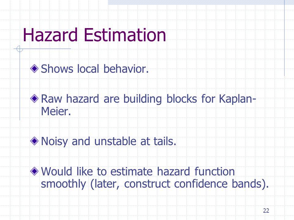 22 Hazard Estimation Shows local behavior. Raw hazard are building blocks for Kaplan- Meier.