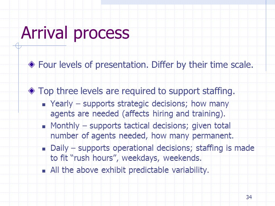 34 Arrival process Four levels of presentation. Differ by their time scale.