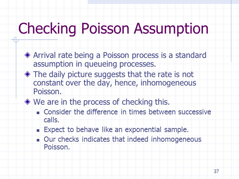 37 Checking Poisson Assumption Arrival rate being a Poisson process is a standard assumption in queueing processes.