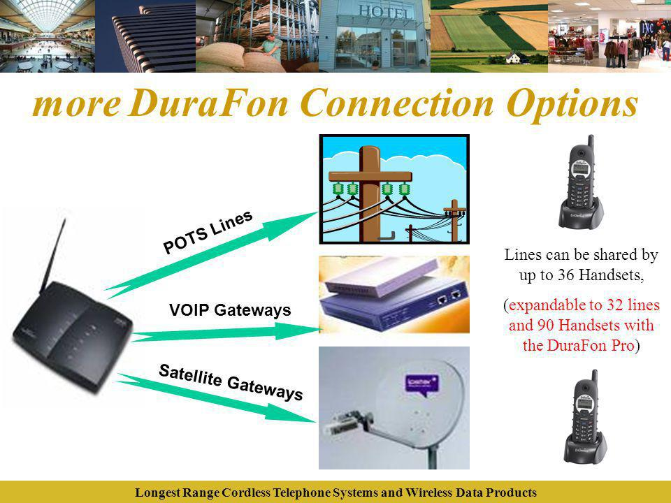Longest Range Cordless Telephone Systems and Wireless Data Products more DuraFon Connection Options POTS Lines Lines can be shared by up to 36 Handset