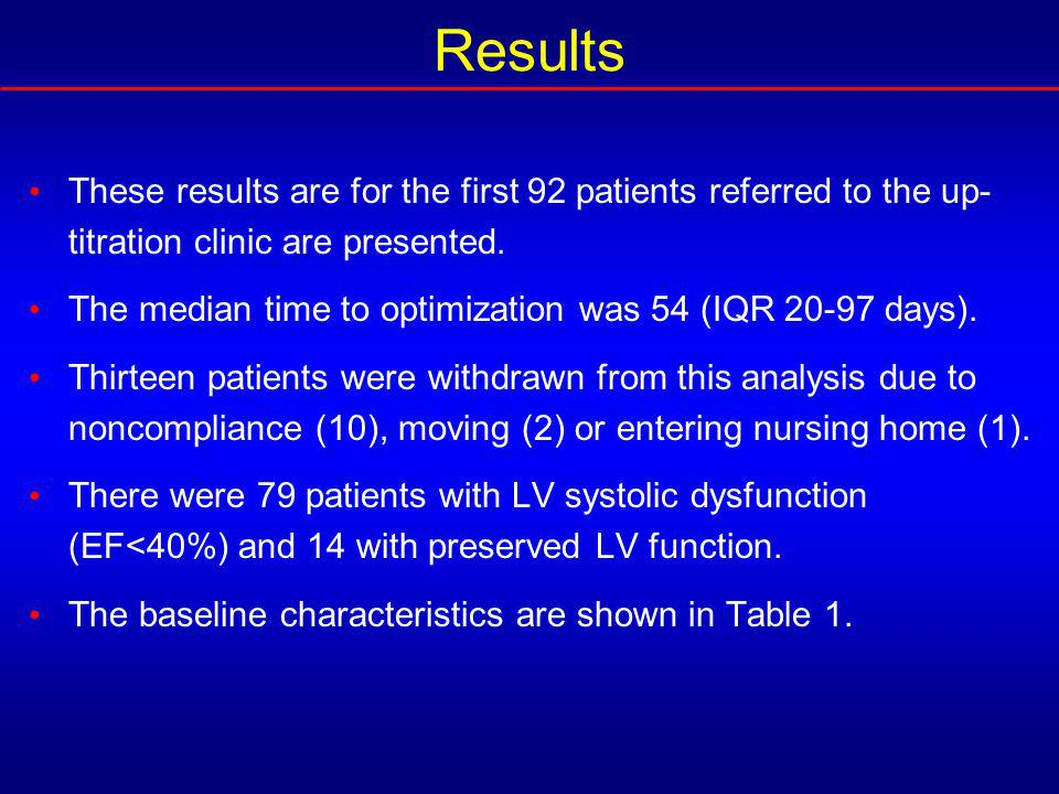 Results These results are for the first 92 patients referred to the up- titration clinic are presented.