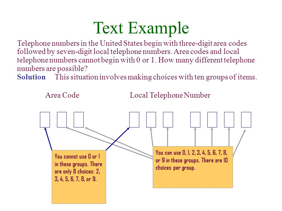 Telephone numbers in the United States begin with three-digit area codes followed by seven-digit local telephone numbers. Area codes and local telepho