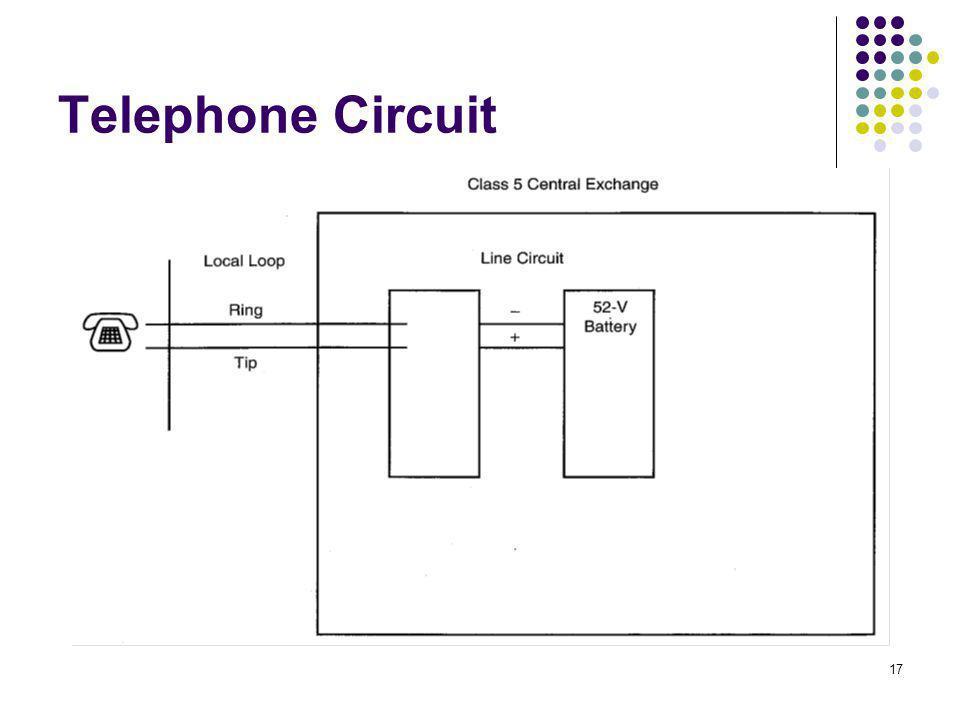 17 Telephone Circuit