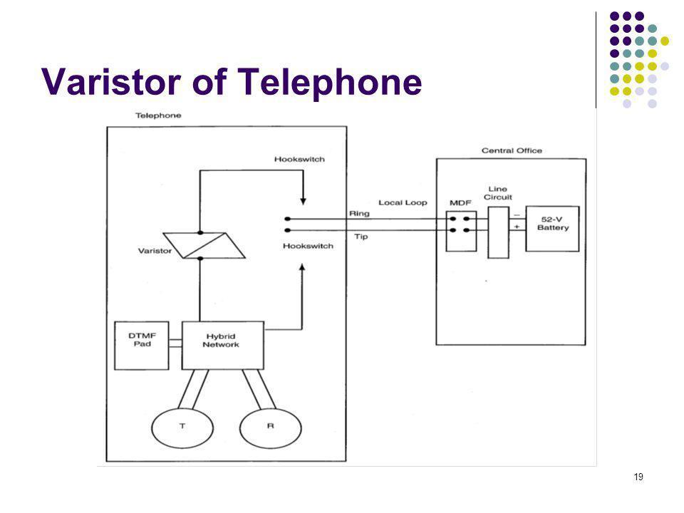 19 Varistor of Telephone