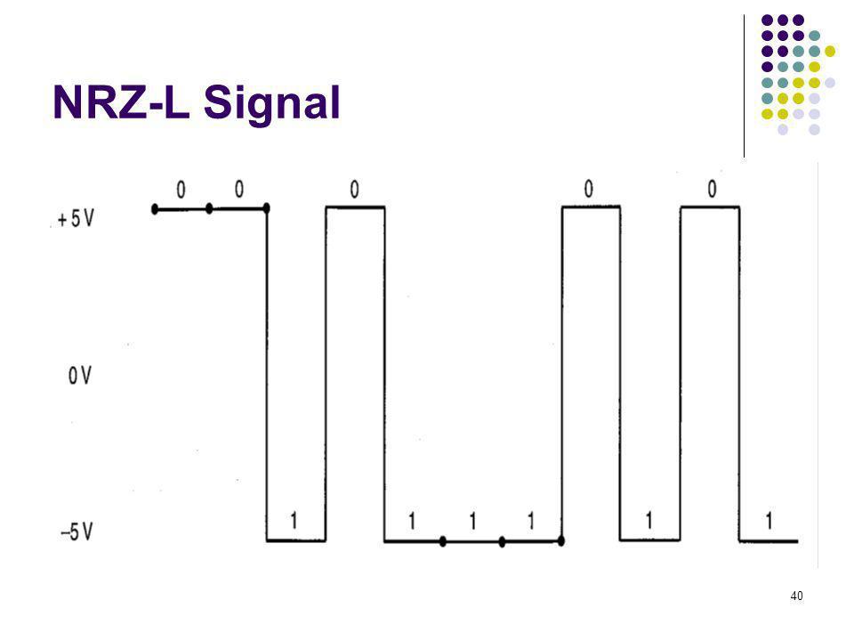40 NRZ-L Signal