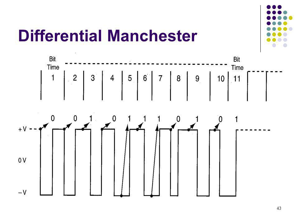 43 Differential Manchester