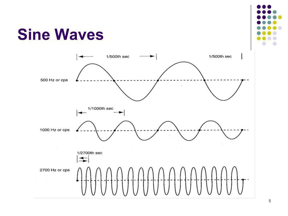6 Sine Waves