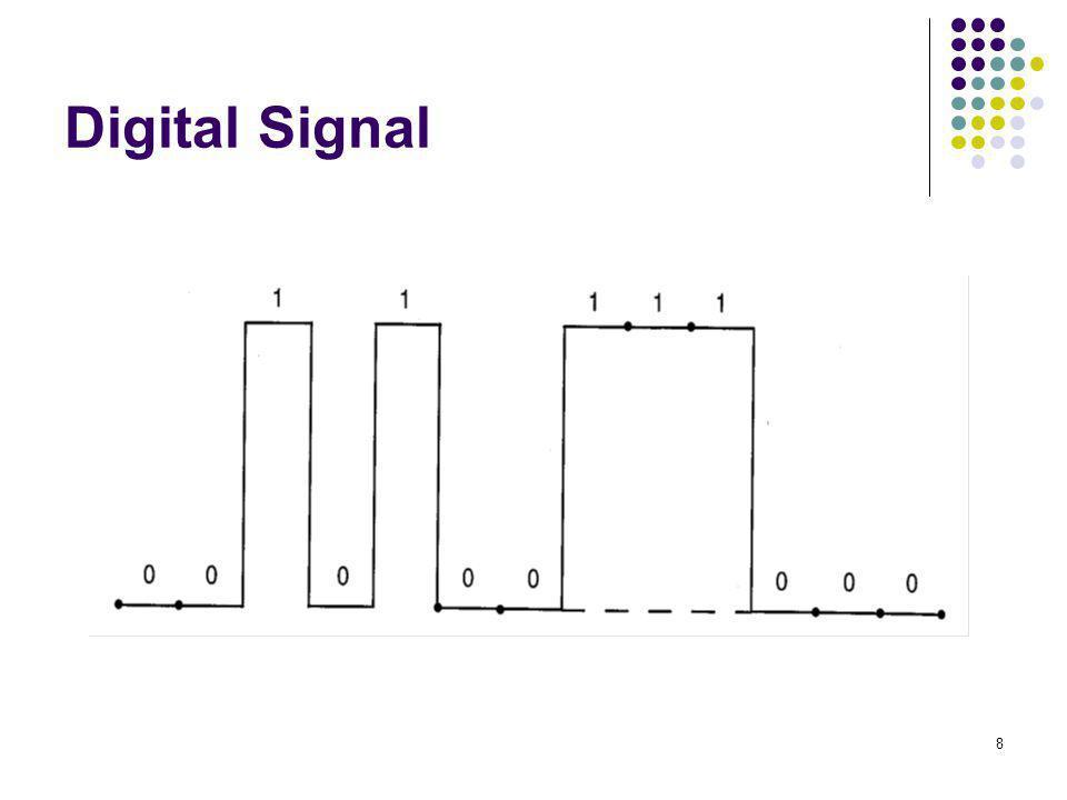 8 Digital Signal