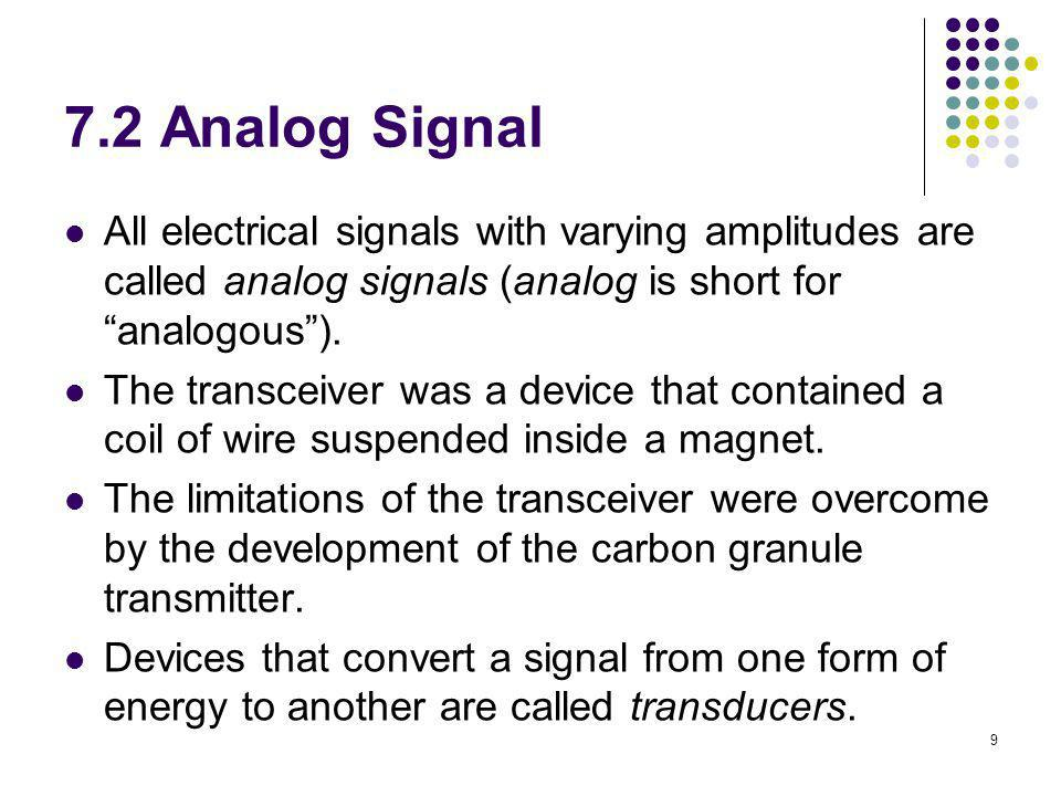 9 7.2 Analog Signal All electrical signals with varying amplitudes are called analog signals (analog is short for analogous). The transceiver was a de
