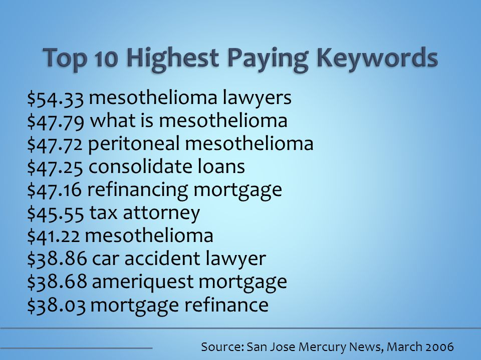 $54.33 mesothelioma lawyers $47.79 what is mesothelioma $47.72 peritoneal mesothelioma $47.25 consolidate loans $47.16 refinancing mortgage $45.55 tax