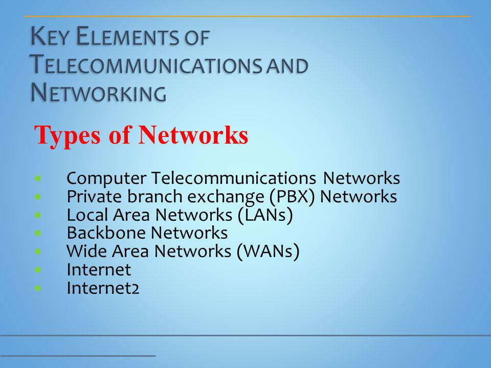 Computer Telecommunications Networks Private branch exchange (PBX) Networks Local Area Networks (LANs) Backbone Networks Wide Area Networks (WANs) Int