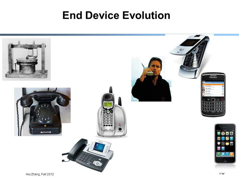 Hui Zhang, Fall 2012 10 End Device Evolution