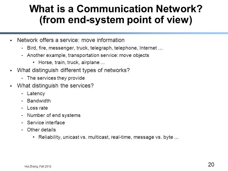Hui Zhang, Fall 2012 20 What is a Communication Network.