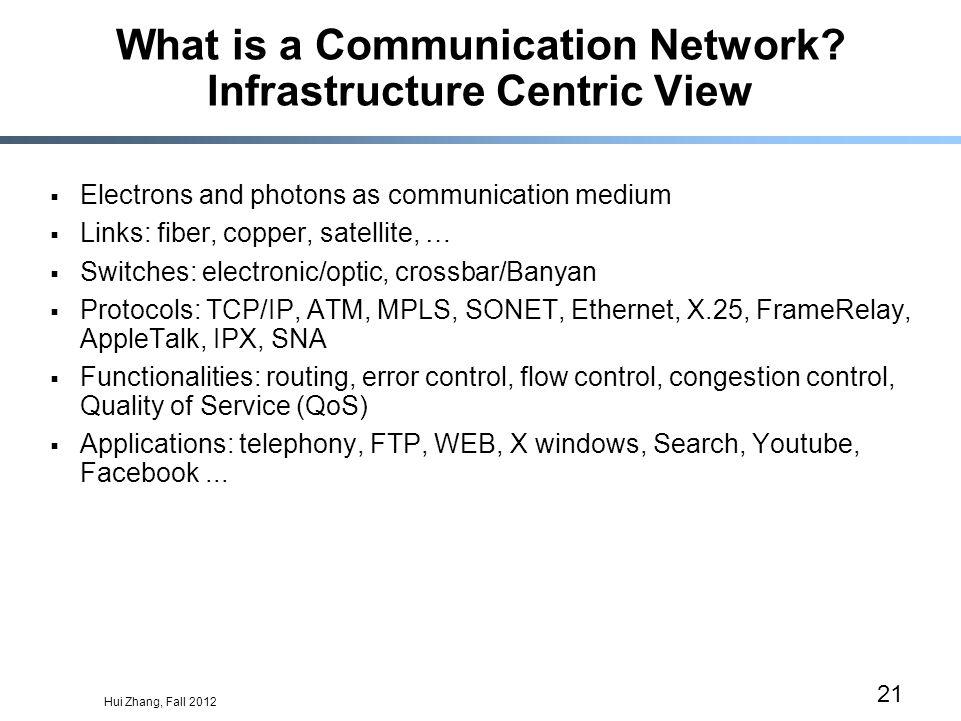 Hui Zhang, Fall 2012 21 What is a Communication Network.