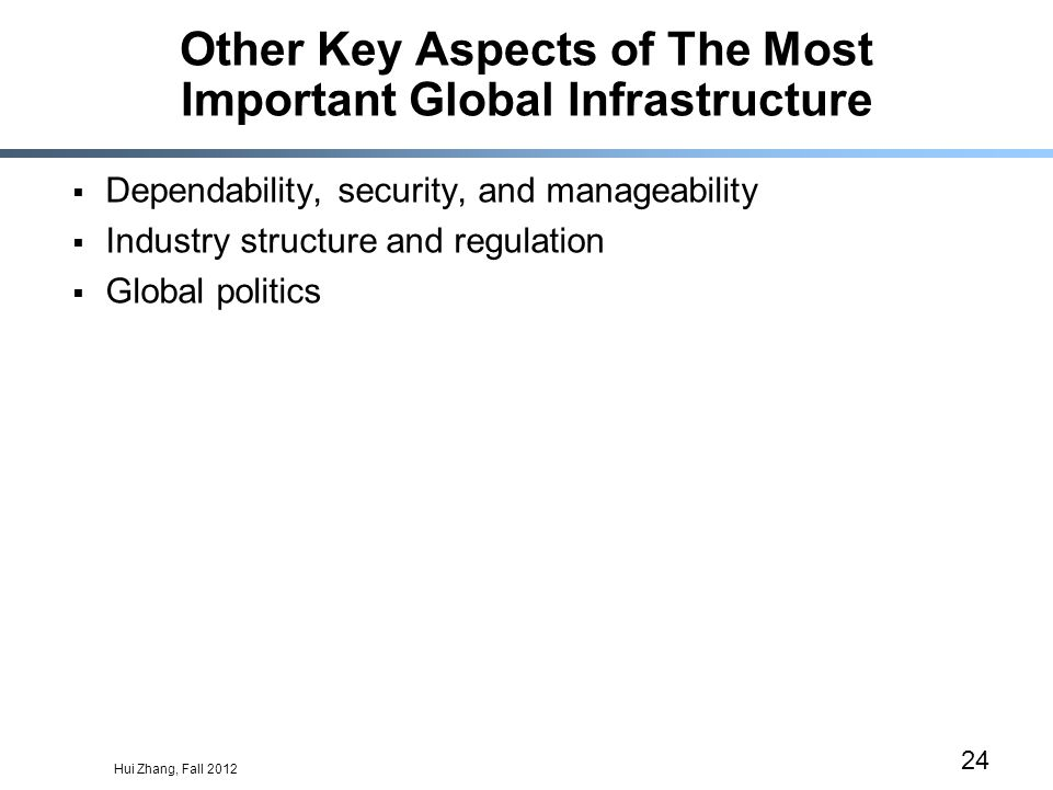 Hui Zhang, Fall 2012 24 Other Key Aspects of The Most Important Global Infrastructure Dependability, security, and manageability Industry structure and regulation Global politics