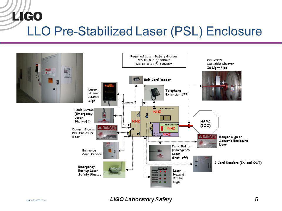 LIGO-G1000017-V1 LLO Pre-Stabilized Laser (PSL) Enclosure NHZ Acoustic Enclosure PSL Enclosure Laser Exit Card Reader Entrance Card Reader 2 Card Read