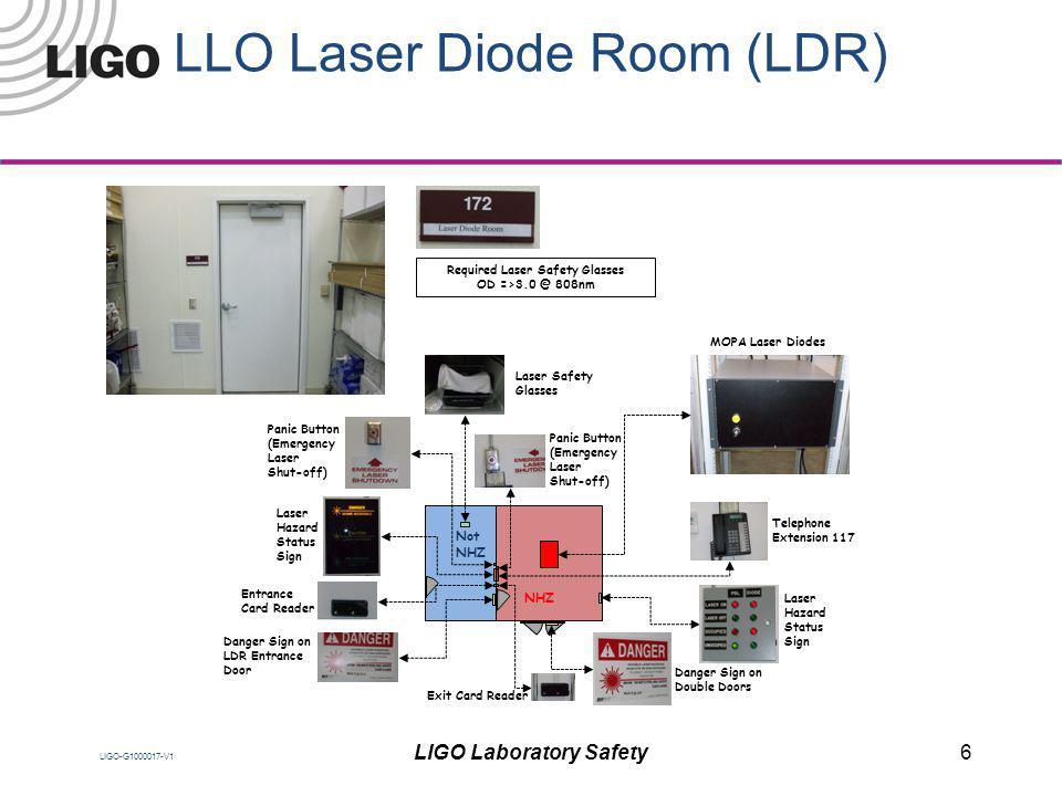 LIGO-G1000017-V1 LLO Laser Diode Room (LDR) NHZ Not NHZ Exit Card Reader Entrance Card Reader Laser Safety Glasses Panic Button (Emergency Laser Shut-