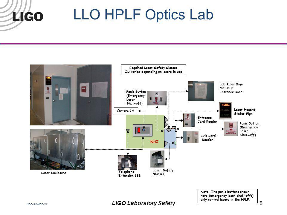 LIGO-G1000017-V1 LLO HPLF Optics Lab NHZ Exit Card Reader Entrance Card Reader Laser Safety Glasses Laser Hazard Status Sign Required Laser Safety Gla