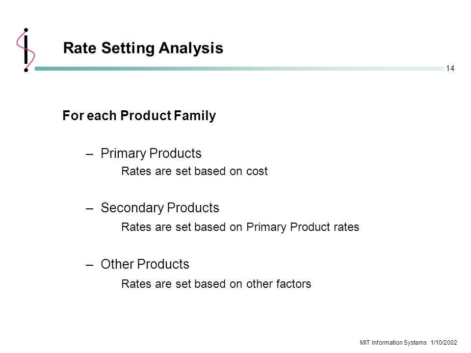 14 MIT Information Systems 1/10/2002 Rate Setting Analysis For each Product Family –Primary Products Rates are set based on cost –Secondary Products R
