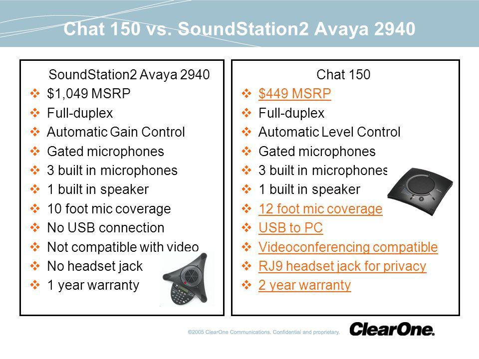 Chat 150 vs. SoundStation2 Avaya 2940 SoundStation2 Avaya 2940 $1,049 MSRP Full-duplex Automatic Gain Control Gated microphones 3 built in microphones