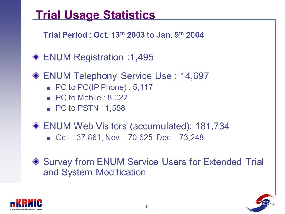 9 Trial Usage Statistics Trial Period : Oct. 13 th 2003 to Jan. 9 th 2004 ENUM Registration :1,495 ENUM Telephony Service Use : 14,697 PC to PC(IP Pho