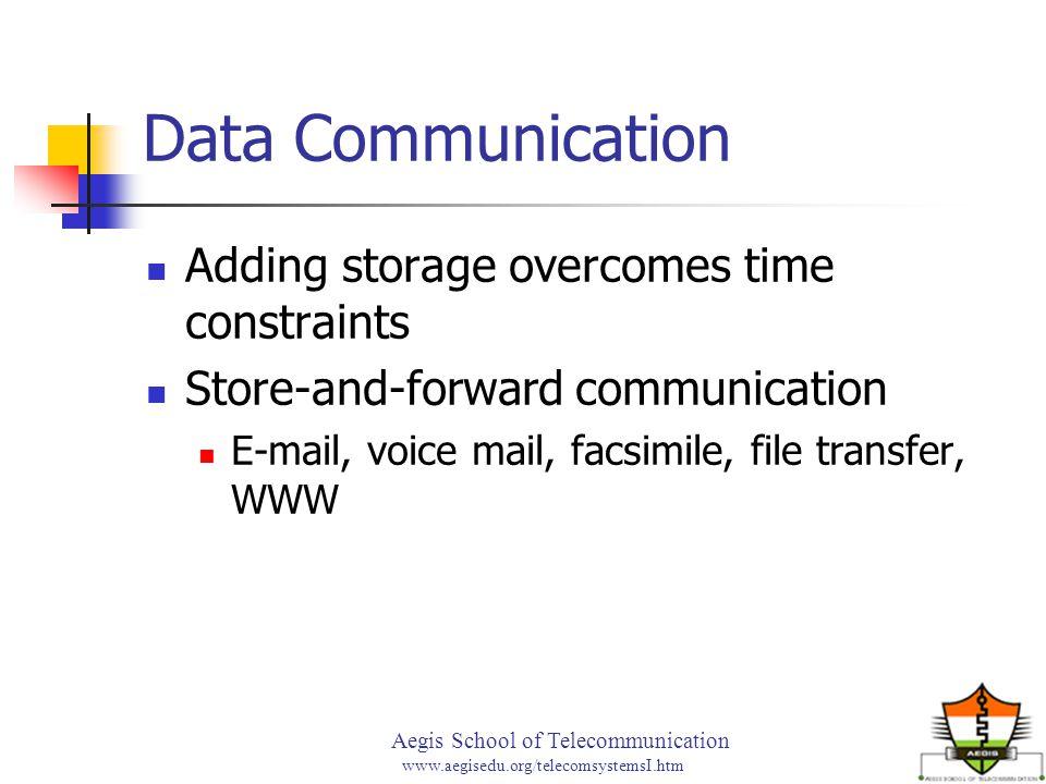 Aegis School of Telecommunication www.aegisedu.org/telecomsystemsI.htm Data Communication Adding storage overcomes time constraints Store-and-forward