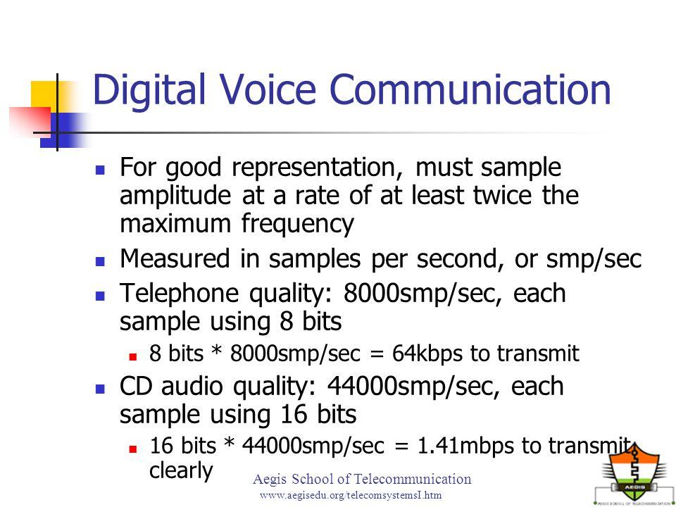 Aegis School of Telecommunication www.aegisedu.org/telecomsystemsI.htm Digital Voice Communication For good representation, must sample amplitude at a