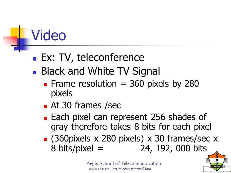 Aegis School of Telecommunication www.aegisedu.org/telecomsystemsI.htm Video Ex: TV, teleconference Black and White TV Signal Frame resolution = 360 p