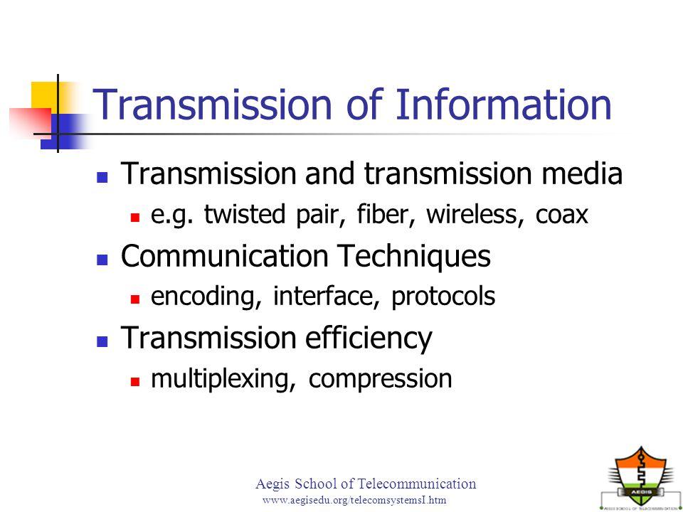 Aegis School of Telecommunication www.aegisedu.org/telecomsystemsI.htm Transmission of Information Transmission and transmission media e.g. twisted pa