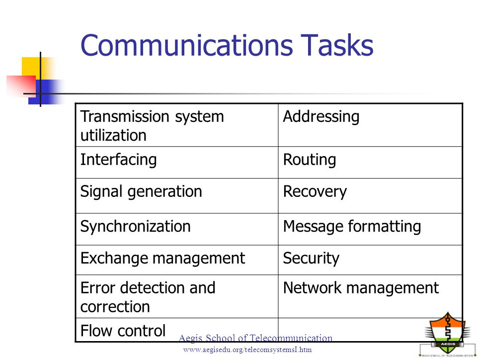 Aegis School of Telecommunication www.aegisedu.org/telecomsystemsI.htm Communications Tasks Transmission system utilization Addressing InterfacingRouting Signal generationRecovery SynchronizationMessage formatting Exchange managementSecurity Error detection and correction Network management Flow control
