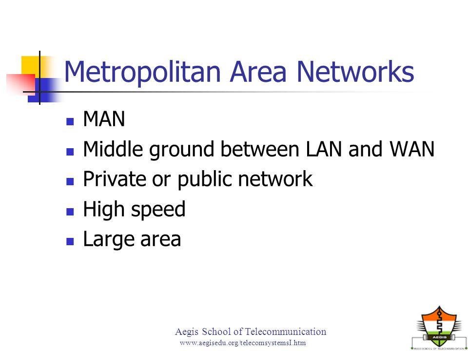 Aegis School of Telecommunication www.aegisedu.org/telecomsystemsI.htm Metropolitan Area Networks MAN Middle ground between LAN and WAN Private or pub