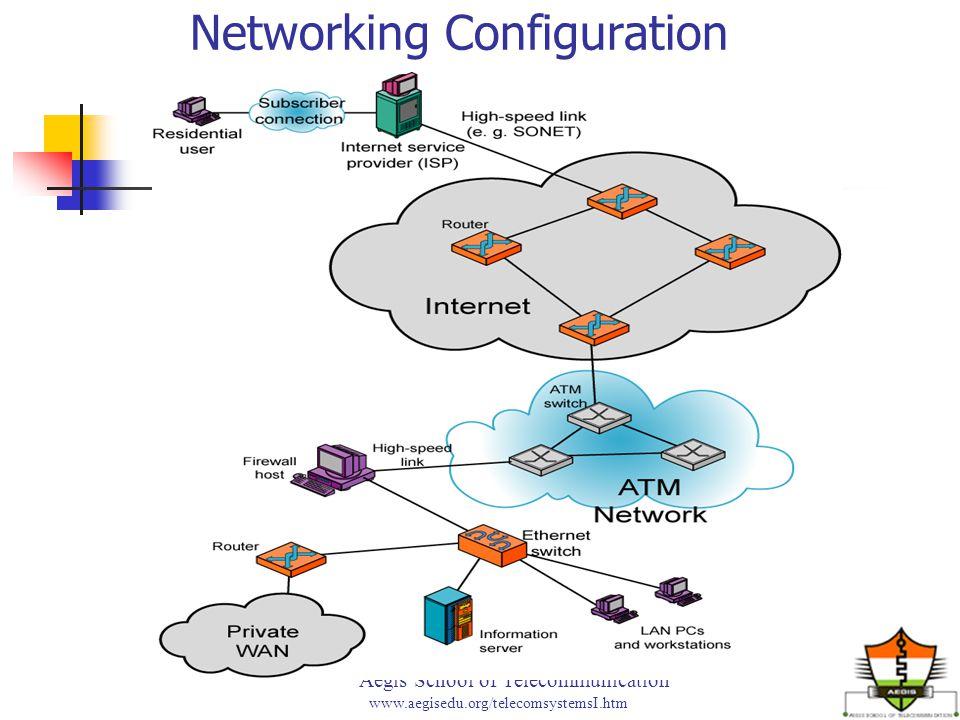 Aegis School of Telecommunication www.aegisedu.org/telecomsystemsI.htm Networking Configuration