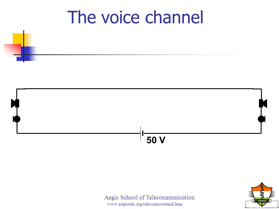 Aegis School of Telecommunication www.aegisedu.org/telecomsystemsI.htm The voice channel 50 V