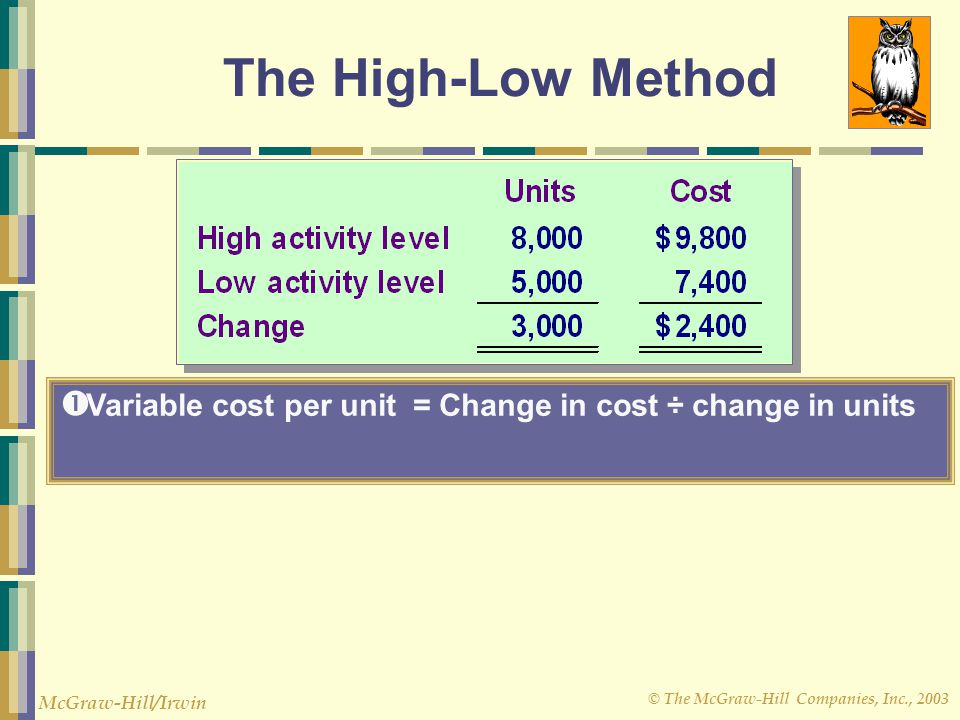 © The McGraw-Hill Companies, Inc., 2003 McGraw-Hill/Irwin Change in cost Change in units The High-Low Method Variable cost per unit = Change in cost ÷
