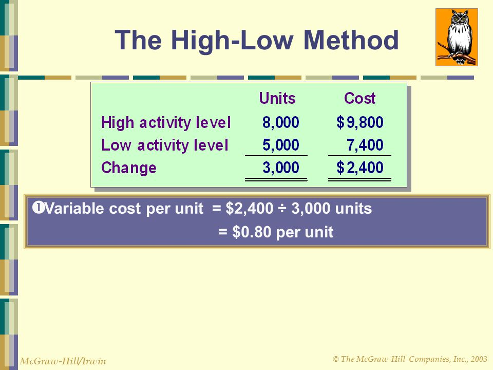 © The McGraw-Hill Companies, Inc., 2003 McGraw-Hill/Irwin The High-Low Method Variable cost per unit = $2,400 ÷ 3,000 units = $0.80 per unit