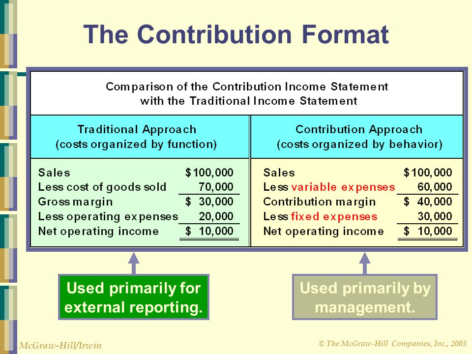 © The McGraw-Hill Companies, Inc., 2003 McGraw-Hill/Irwin The Contribution Format Used primarily for external reporting. Used primarily by management.