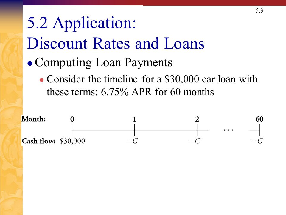 5.9 5.2 Application: Discount Rates and Loans Computing Loan Payments Consider the timeline for a $30,000 car loan with these terms: 6.75% APR for 60