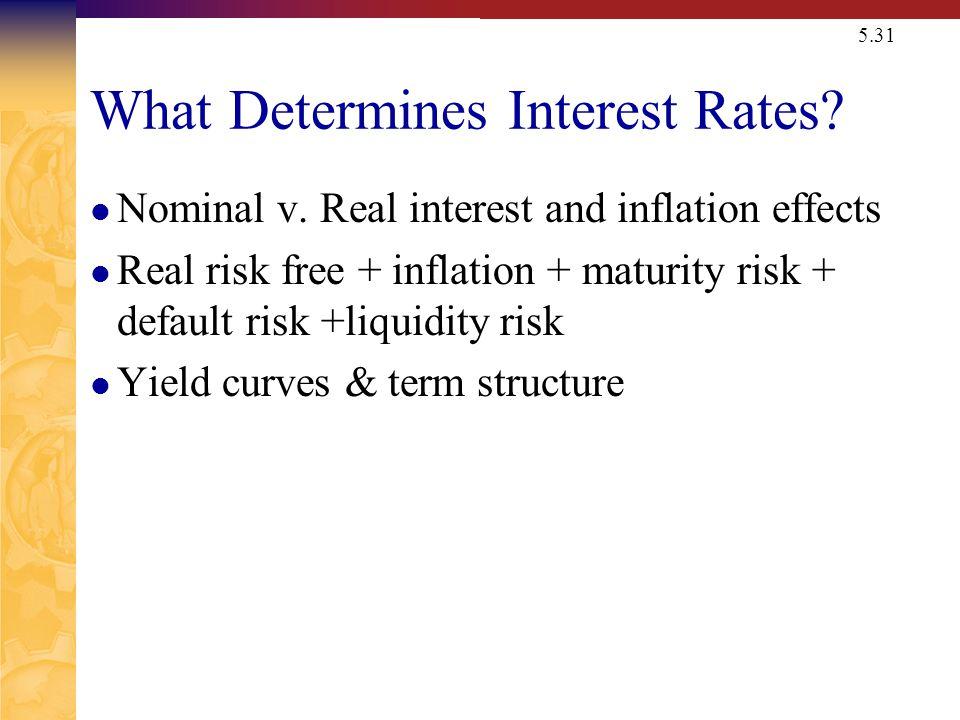 5.31 What Determines Interest Rates.Nominal v.