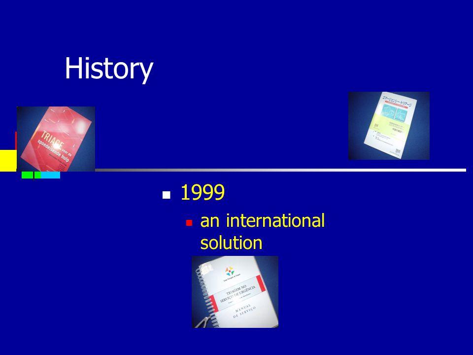 History 1999 an international solution