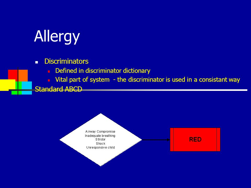 Discriminators Defined in discriminator dictionary Vital part of system - the discriminator is used in a consistant way Standard ABCD