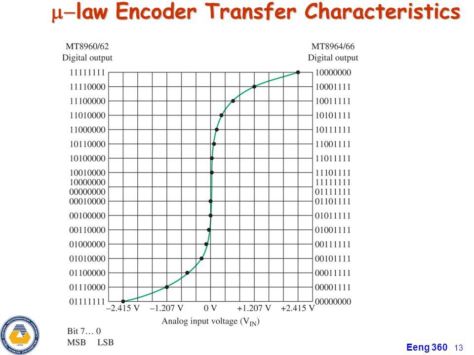 Eeng 360 13 law Encoder Transfer Characteristics law Encoder Transfer Characteristics