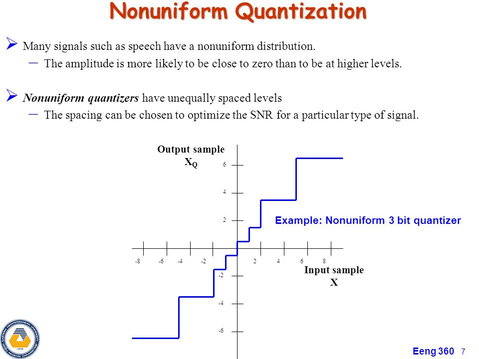 Eeng 360 7 Nonuniform Quantization Many signals such as speech have a nonuniform distribution. – The amplitude is more likely to be close to zero than