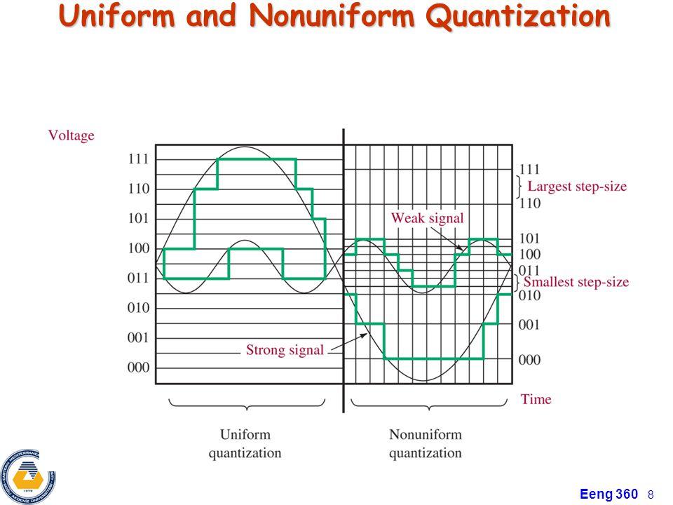 Eeng 360 8 Uniform and Nonuniform Quantization