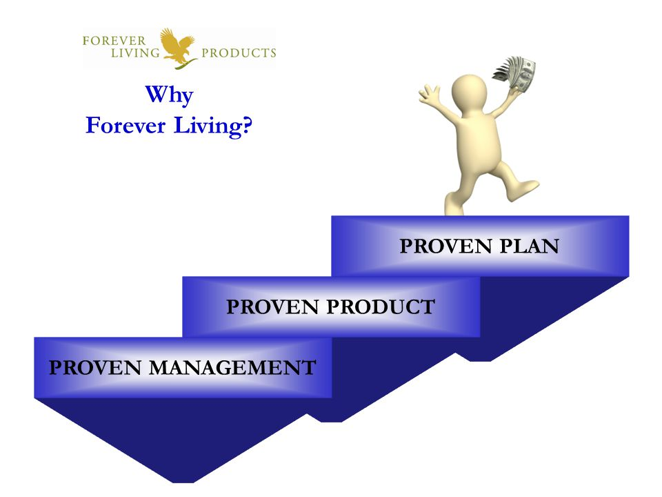 PROVEN PLANPROVEN PRODUCTPROVEN MANAGEMENT Why Forever Living?