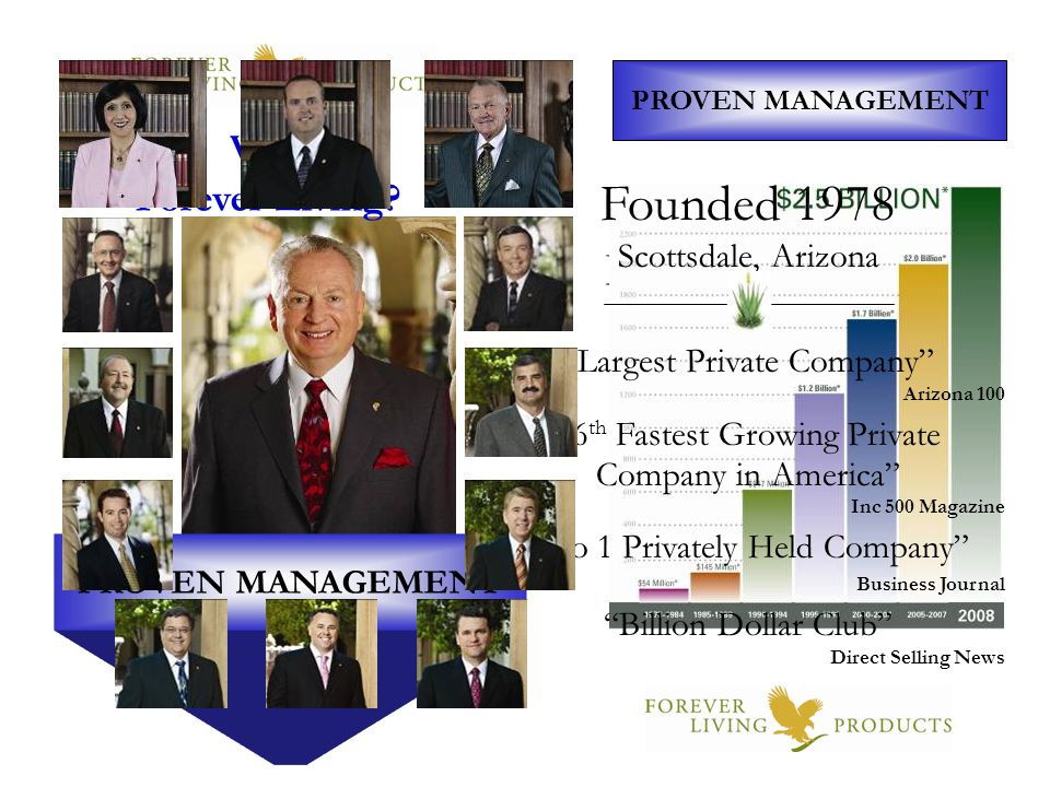 Rex Maughan - Founder & CEO Why Forever Living? PROVEN MANAGEMENT Executive Committee more than 300 years Network Marketing Experience Founded 1978 Sc