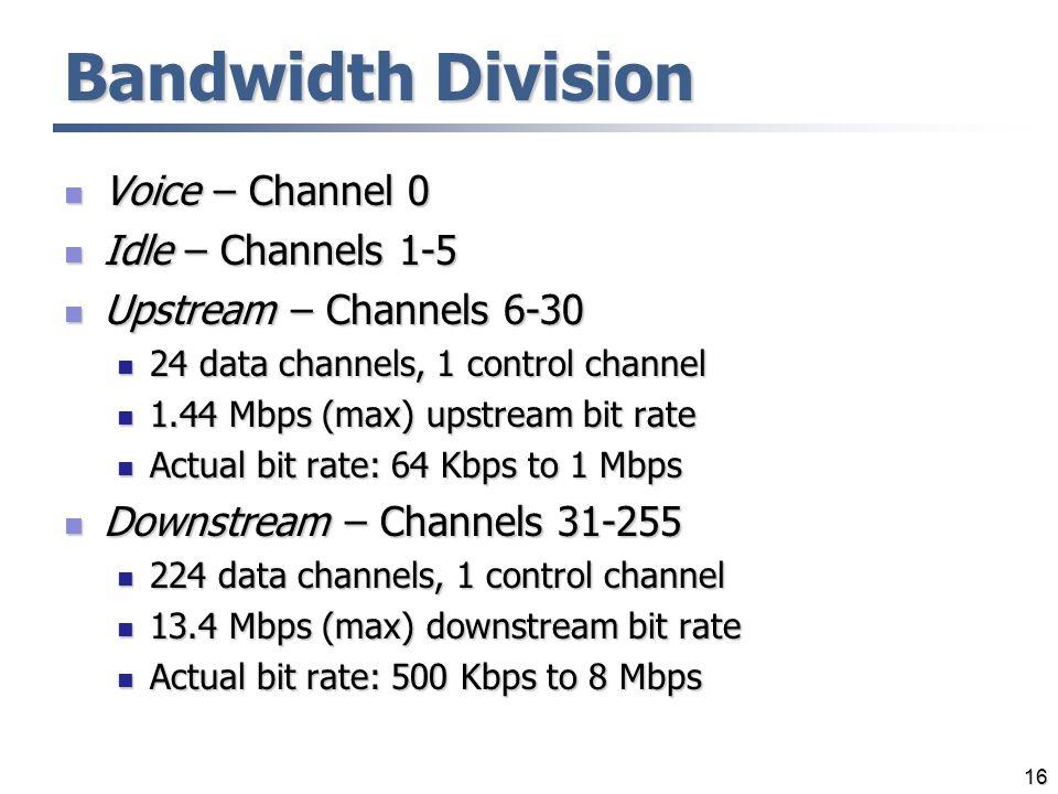16 Voice – Channel 0 Voice – Channel 0 Idle – Channels 1-5 Idle – Channels 1-5 Upstream – Channels 6-30 Upstream – Channels 6-30 24 data channels, 1 c