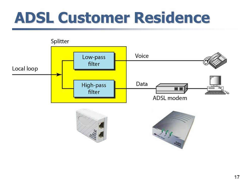 17 ADSL Customer Residence