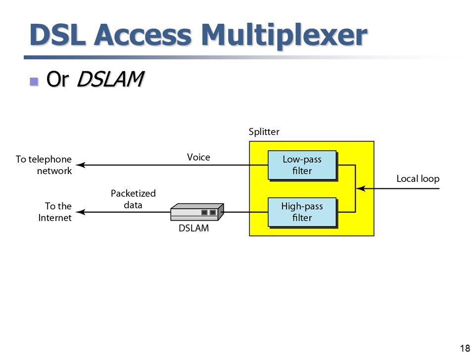 18 DSL Access Multiplexer Or DSLAM Or DSLAM